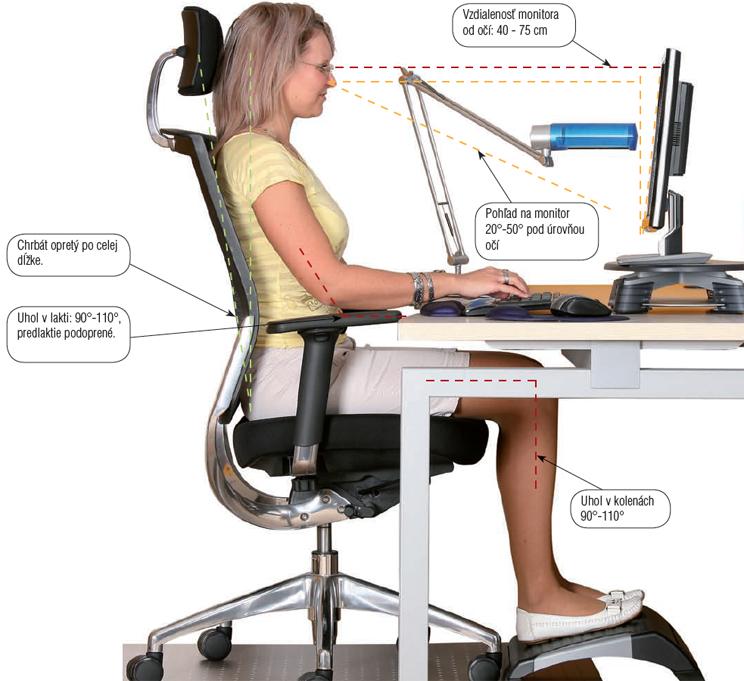 Ako správne sedieť?