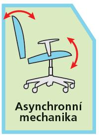 Kancelářské židle - asynchronní mechanika