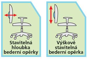 Kancelářské židle - bderní opěrka