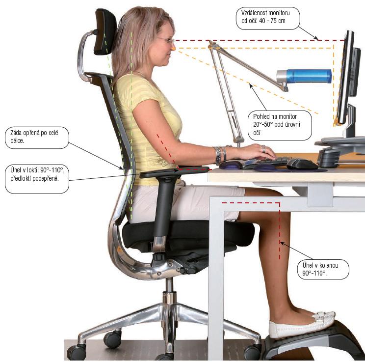 Kancelářské židle - jak správně sedět