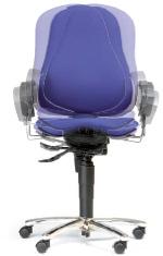 Kancelářské židle - mechanika body balance tec - sitness