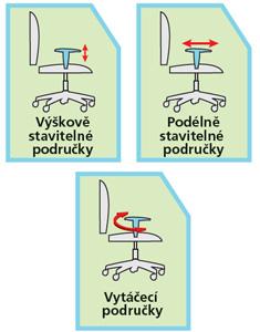 Kancelářské židle - nastavení područek