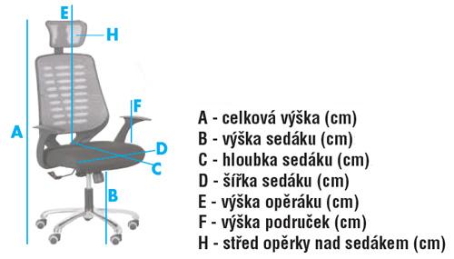 Kancelářské židle - rozměry
