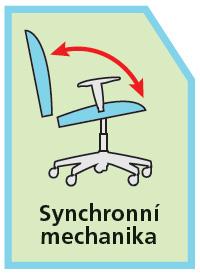 Kancelářské židle - synchronní mechanika